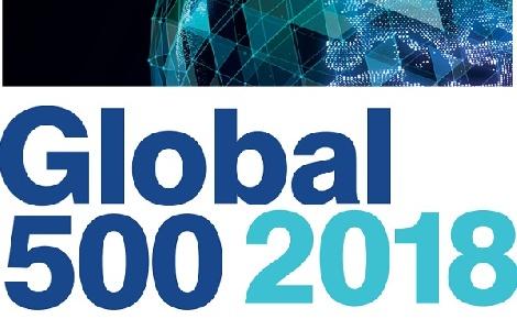 50 százalékot javított a Huawe a Global 500 2018 rangsorában