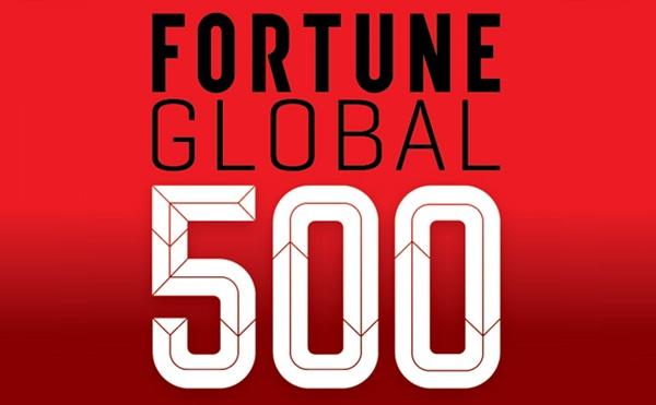 Fortune 500-as listáján már közel annyi a kínai, mint az amerikai