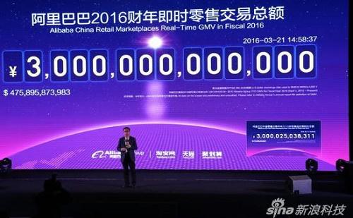 Az Alibaba kiütheti a nyeregből a Walmartot